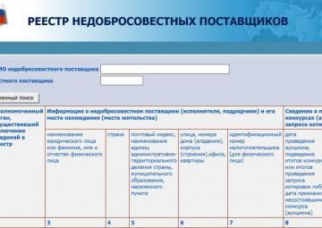 реестр недобросовестных поставщиков фото